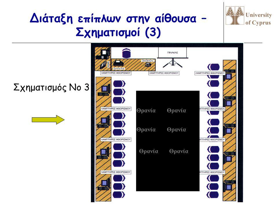 Διάταξη επίπλων στην αίθουσα – Σχηματισμοί (3) Σχηματισμός Νο 3 Θρανία