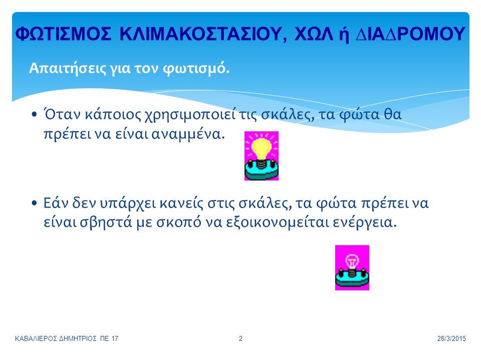 28/3/2015ΚΑΒΑΛΙΕΡΟΣ ΔΗΜΗΤΡΙΟΣ ΠΕ 1712