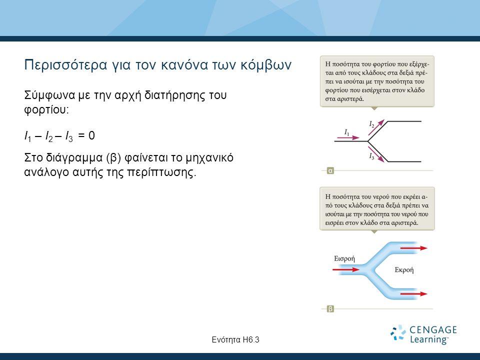 Περισσότερα για τον κανόνα των κόμβων Σύμφωνα με την αρχή διατήρησης του φορτίου: I 1 – I 2 – I 3 = 0 Στο διάγραμμα (β) φαίνεται το μηχανικό ανάλογο α