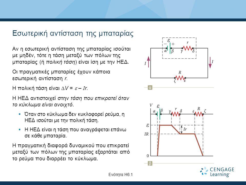 Εσωτερική αντίσταση της μπαταρίας Αν η εσωτερική αντίσταση της μπαταρίας ισούται με μηδέν, τότε η τάση μεταξύ των πόλων της μπαταρίας (ή πολική τάση)