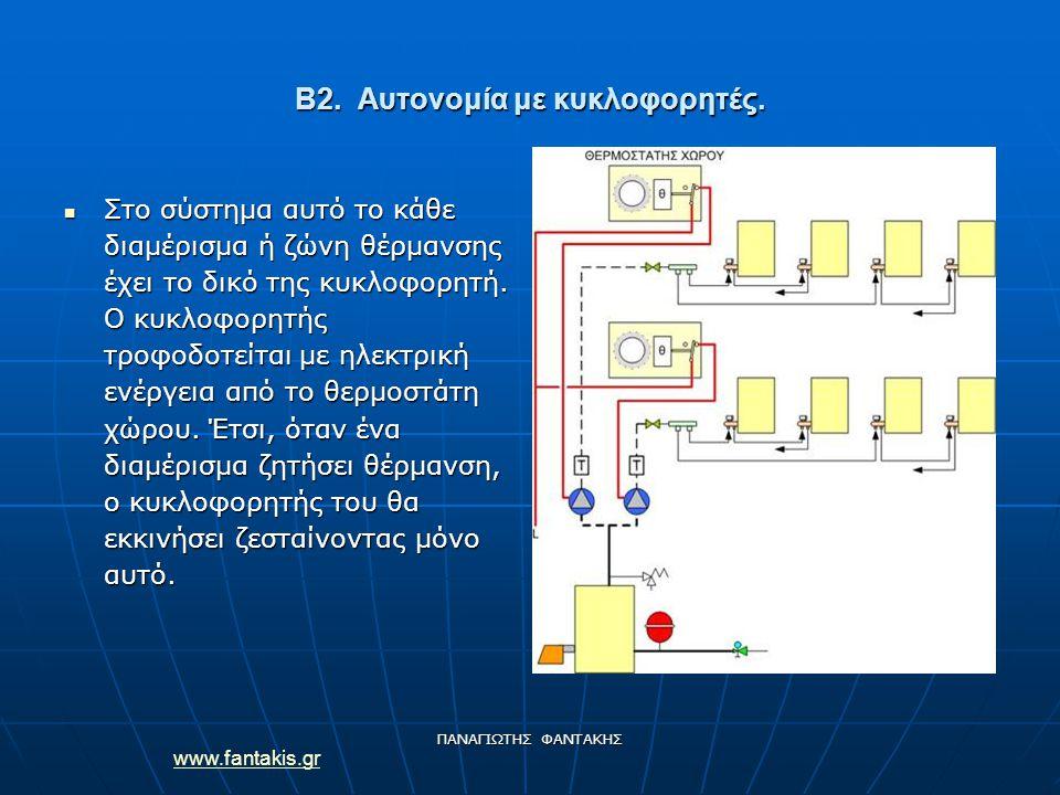 www.fantakis.gr ΠΑΝΑΓΙΩΤΗΣ ΦΑΝΤΑΚΗΣ Β2. Αυτονομία με κυκλοφορητές. Στο σύστημα αυτό το κάθε διαμέρισμα ή ζώνη θέρμανσης έχει το δικό της κυκλοφορητή.