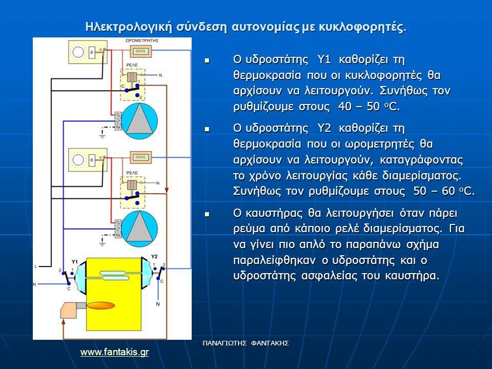 www.fantakis.gr ΠΑΝΑΓΙΩΤΗΣ ΦΑΝΤΑΚΗΣ Ηλεκτρολογική σύνδεση αυτονομίας με κυκλοφορητές. Ο υδροστάτης Υ1 καθορίζει τη θερμοκρασία που οι κυκλοφορητές θα