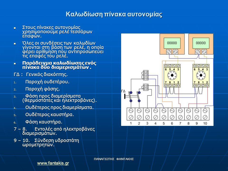 www.fantakis.gr ΠΑΝΑΓΙΩΤΗΣ ΦΑΝΤΑΚΗΣ Καλωδίωση πίνακα αυτονομίας Στους πίνακες αυτονομίας χρησιμοποιούμε ρελέ τεσσάρων επαφών. Στους πίνακες αυτονομίας