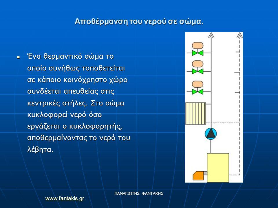 www.fantakis.gr ΠΑΝΑΓΙΩΤΗΣ ΦΑΝΤΑΚΗΣ Αποθέρμανση του νερού σε σώμα. Ένα θερμαντικό σώμα το οποίο συνήθως τοποθετείται σε κάποιο κοινόχρηστο χώρο συνδέε
