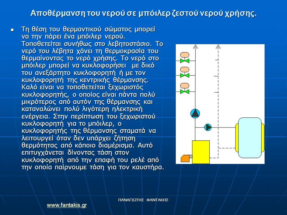 www.fantakis.gr ΠΑΝΑΓΙΩΤΗΣ ΦΑΝΤΑΚΗΣ Αποθέρμανση του νερού σε μπόιλερ ζεστού νερού χρήσης. Τη θέση του θερμαντικού σώματος μπορεί να την πάρει ένα μπόι