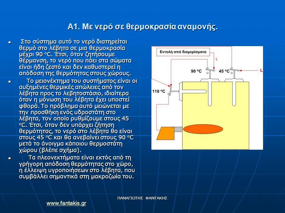 www.fantakis.gr ΠΑΝΑΓΙΩΤΗΣ ΦΑΝΤΑΚΗΣ Α1. Με νερό σε θερμοκρασία αναμονής. Στο σύστημα αυτό το νερό διατηρείται θερμό στο λέβητα σε μια θερμοκρασία μέχρ
