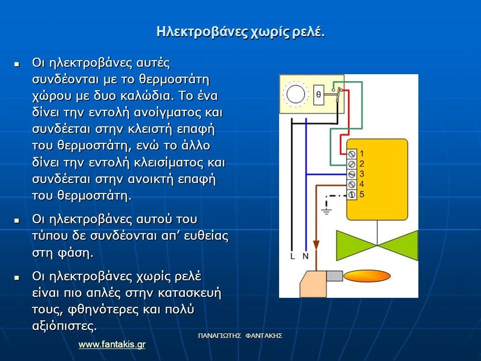 www.fantakis.gr ΠΑΝΑΓΙΩΤΗΣ ΦΑΝΤΑΚΗΣ Ηλεκτροβάνες χωρίς ρελέ. Οι ηλεκτροβάνες αυτές συνδέονται με το θερμοστάτη χώρου με δυο καλώδια. Το ένα δίνει την