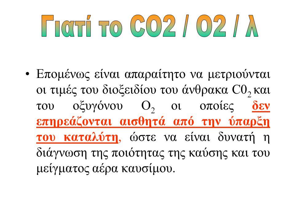Επομένως είναι απαραίτητο να μετριούνται οι τιμές του διοξειδίου του άνθρακα C0 2 και του οξυγόνου Ο 2 οι οποίες δεν επηρεάζονται αισθητά από την ύπαρξη του καταλύτη, ώστε να είναι δυνατή η διάγνωση της ποιότητας της καύσης και του μείγματος αέρα καυσίμου.
