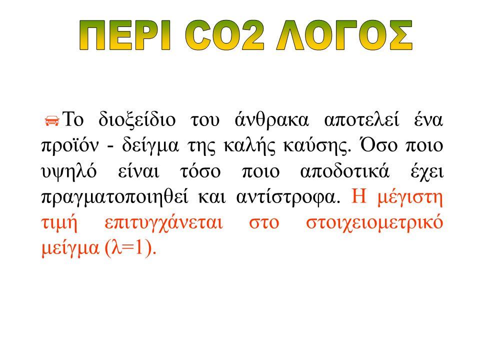  Το διοξείδιο του άνθρακα αποτελεί ένα προϊόν - δείγμα της καλής καύσης.