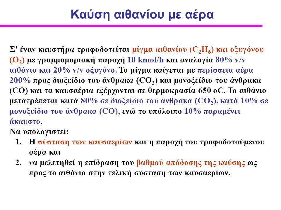 Καύση αιθανίου με αέρα Σ έναν καυστήρα τροφοδοτείται μίγμα αιθανίου (C 2 H 6 ) και οξυγόνου (Ο 2 ) με γραμμομοριακή παροχή 10 kmol/h και αναλογία 80% v/v αιθάνιο και 20% v/v οξυγόνο.