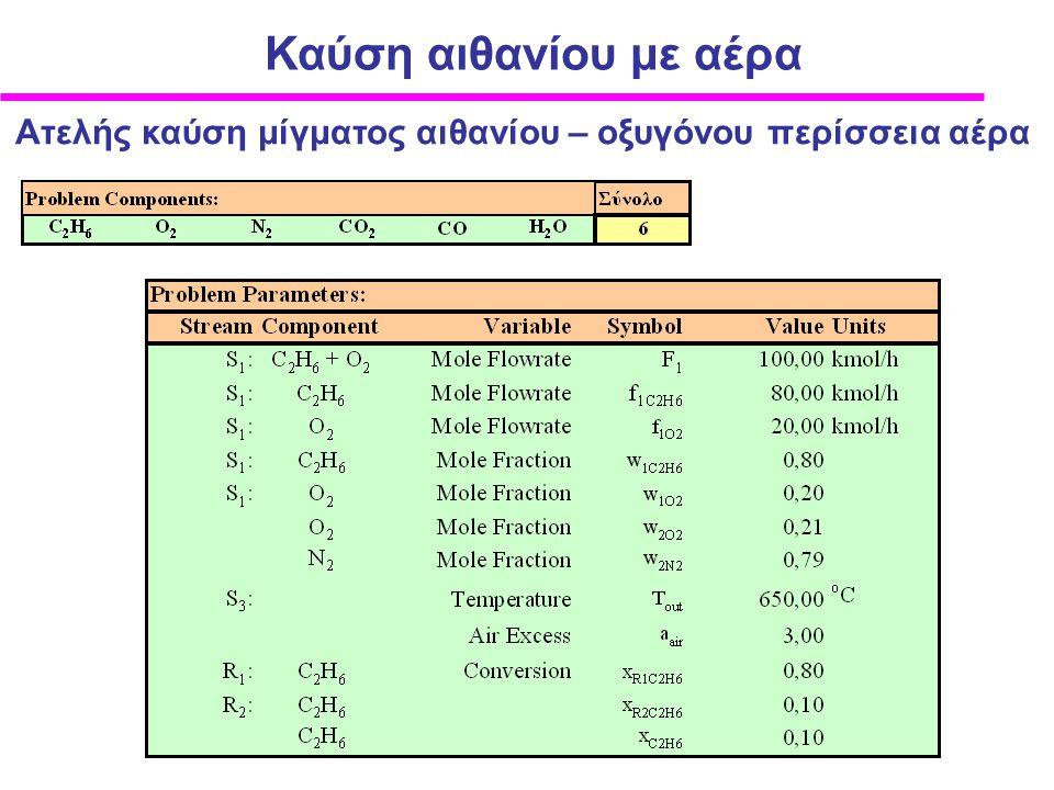 Ατελής καύση μίγματος αιθανίου – οξυγόνου περίσσεια αέρα Καύση αιθανίου με αέρα