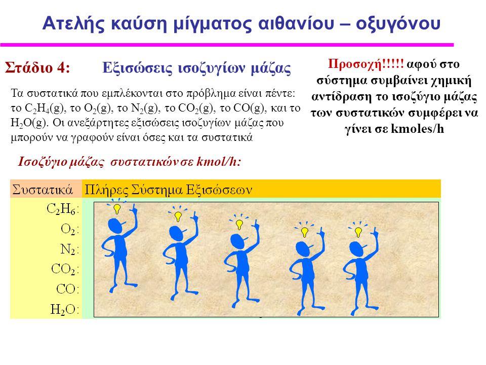 Στάδιο 4: Εξισώσεις ισοζυγίων μάζας Προσοχή!!!!.