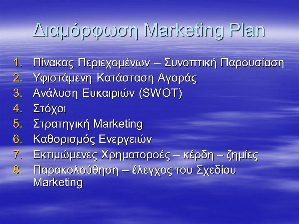 Διαμόρφωση Marketing Plan 1.Πίνακας Περιεχομένων – Συνοπτική Παρουσίαση 2.Υφιστάμενη Κατάσταση Αγοράς 3.Ανάλυση Ευκαιριών (SWOT) 4.Στόχοι 5.Στρατηγική Marketing 6.Καθορισμός Ενεργειών 7.Εκτιμώμενες Χρηματοροές – κέρδη – ζημίες 8.Παρακολούθηση – έλεγχος του Σχεδίου Marketing