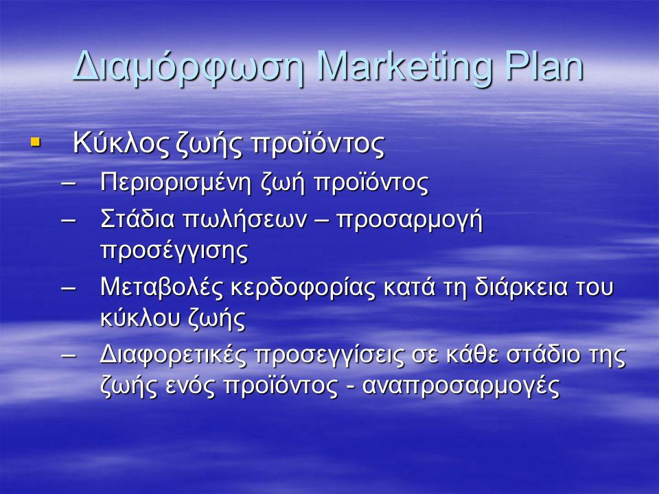 Διαμόρφωση Marketing Plan  Κύκλος ζωής προϊόντος –Περιορισμένη ζωή προϊόντος –Στάδια πωλήσεων – προσαρμογή προσέγγισης –Μεταβολές κερδοφορίας κατά τη διάρκεια του κύκλου ζωής –Διαφορετικές προσεγγίσεις σε κάθε στάδιο της ζωής ενός προϊόντος - αναπροσαρμογές