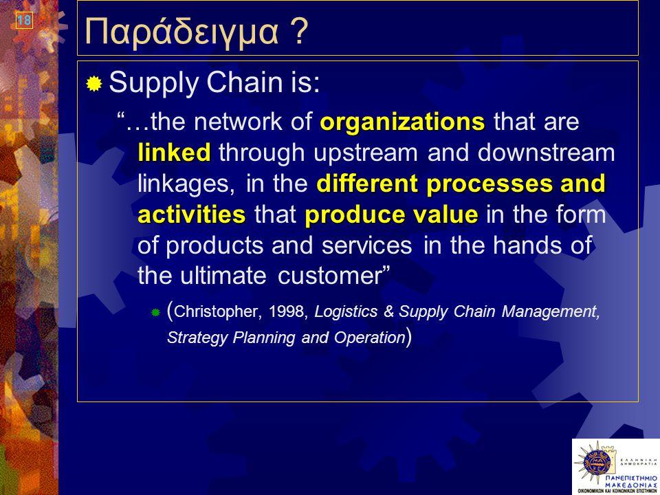 """18 Παράδειγμα ?  Supply Chain is: organizations linked different processes and activitiesproduce value """"…the network of organizations that are linked"""