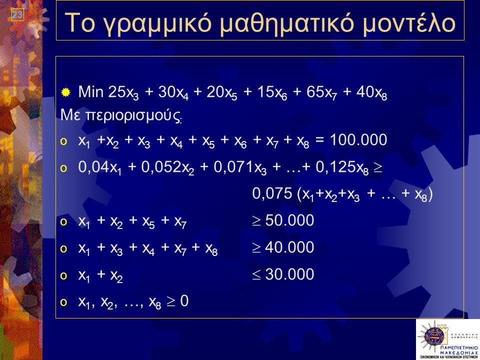 23 Το γραμμικό μαθηματικό μοντέλο  Min 25x 3 + 30x 4 + 20x 5 + 15x 6 + 65x 7 + 40x 8 Με περιορισμούς : o x 1 +x 2 + x 3 + x 4 + x 5 + x 6 + x 7 + x 8 = 100.000 o 0,04x 1 + 0,052x 2 + 0,071x 3 + …+ 0,125x 8  0,075 (x 1 +x 2 +x 3 + … + x 8 ) o x 1 + x 2 + x 5 + x 7  50.000 o x 1 + x 3 + x 4 + x 7 + x 8  40.000 o x 1 + x 2  30.000 o x 1, x 2, …, x 8  0