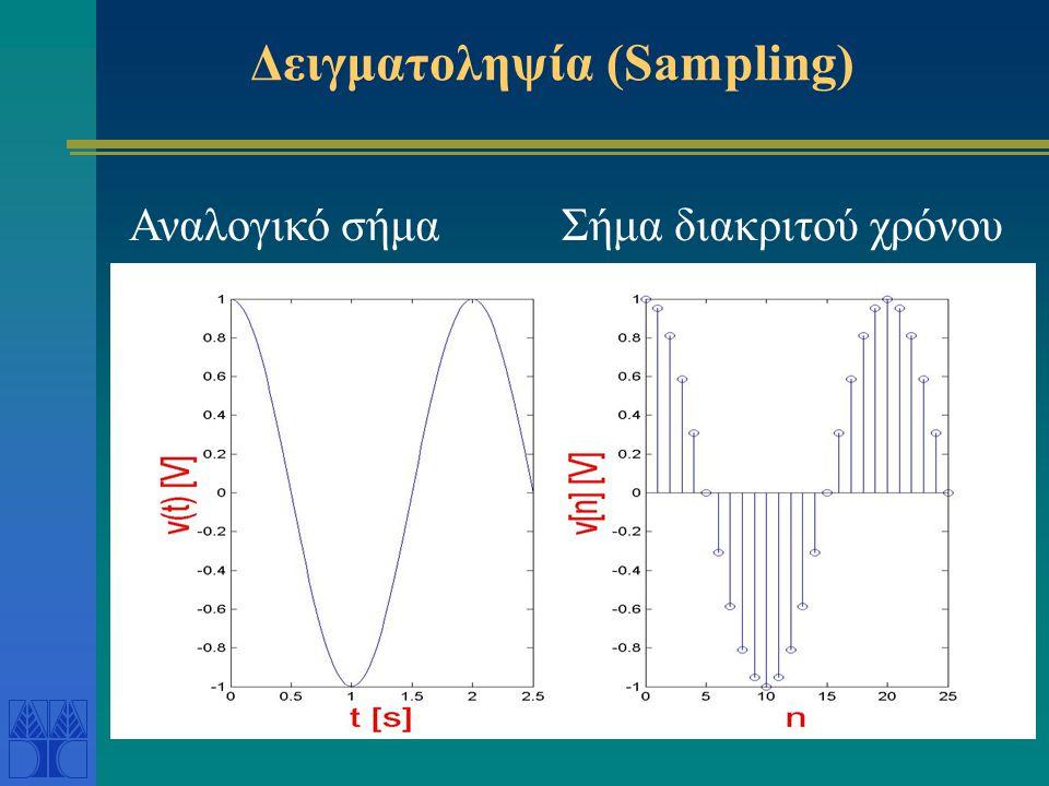 Δειγματοληψία (Sampling) Αναλογικό σήμαΣήμα διακριτού χρόνου