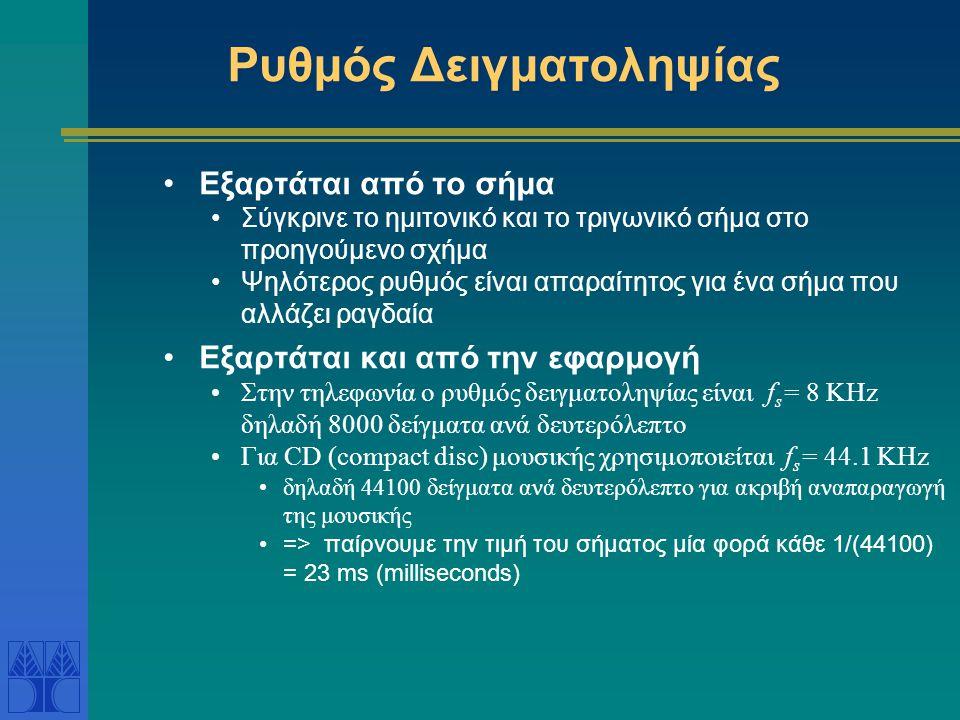Ρυθμός Δειγματοληψίας Εξαρτάται από το σήμα Σύγκρινε το ημιτονικό και το τριγωνικό σήμα στο προηγούμενο σχήμα Ψηλότερος ρυθμός είναι απαραίτητος για έ