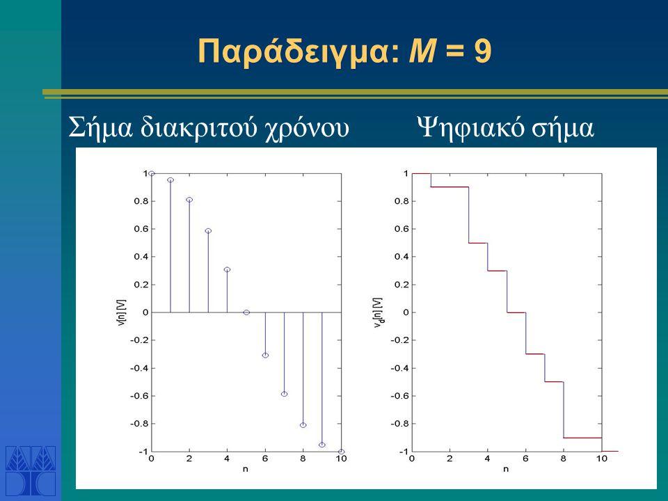 Παράδειγμα: Μ = 9 Ψηφιακό σήμαΣήμα διακριτού χρόνου