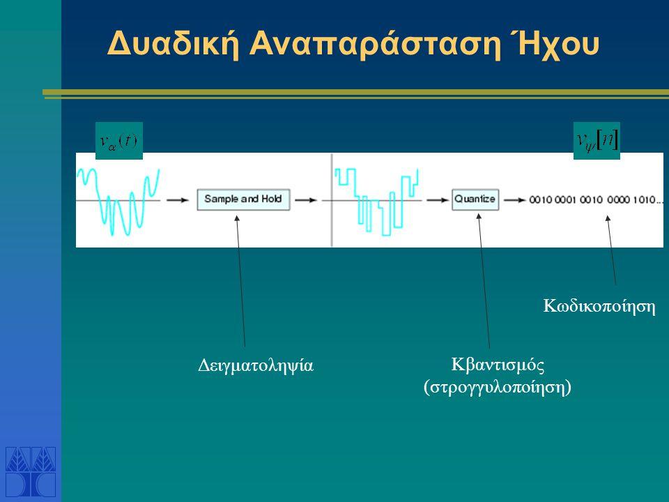 Δυαδική Αναπαράσταση Ήχου Δειγματοληψία Κβαντισμός (στρογγυλοποίηση) Κωδικοποίηση
