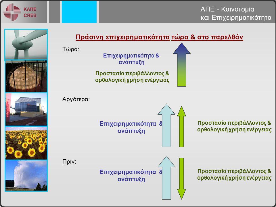 Πράσινη επιχειρηματικότητα τώρα & στο παρελθόν Τώρα: Αργότερα: Πριν: Επιχειρηματικότητα & ανάπτυξη Προστασία περιβάλλοντος & ορθολογική χρήση ενέργειας Επιχειρηματικότητα & ανάπτυξη Προστασία περιβάλλοντος & ορθολογική χρήση ενέργειας Επιχειρηματικότητα & ανάπτυξη Προστασία περιβάλλοντος & ορθολογική χρήση ενέργειας ΑΠΕ - Καινοτομία και Επιχειρηματικότητα