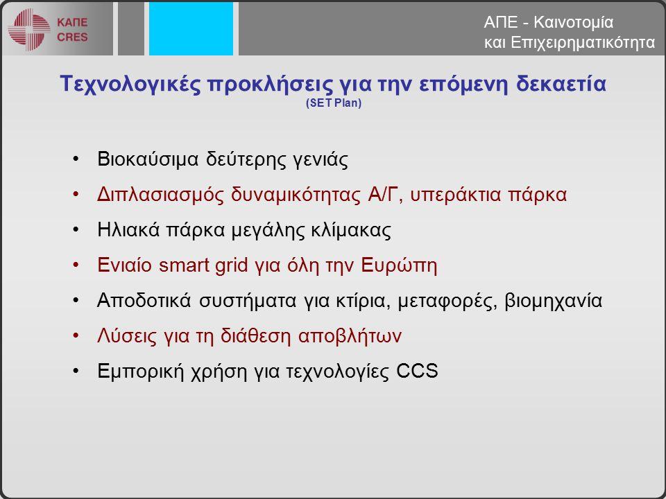 ΑΠΕ - Καινοτομία και Επιχειρηματικότητα