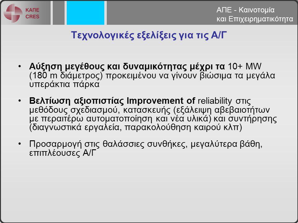 1995200520102020 Παραγωγή (m 2 ) Ηπειρωτική χώρα 160000340000450000540000 Νησιά20000400005000060000 ΑπασχόλησηΗπειρωτική χώρα 2250340042004500 Νησιά250370460500 ΣΥΝΟΛΟ2500377046605000 Επιτυχές παράδειγμα: ηλιακά θερμικά Η Ελλάδα κατατάσσεται Τρίτη στην Ευρώπη μετά τη Γερμανία και την Αυστρία.
