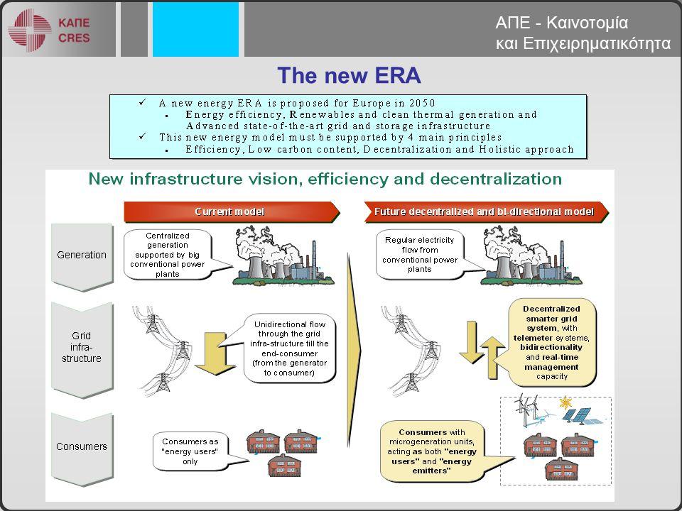 The new ERA ΑΠΕ - Καινοτομία και Επιχειρηματικότητα