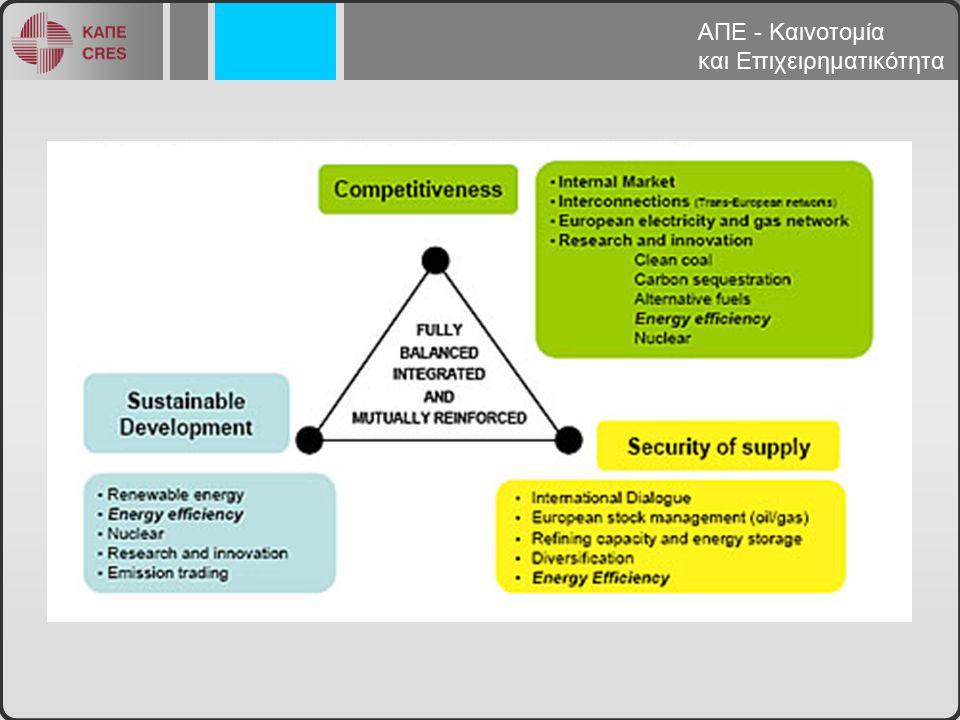 Η Ενεργειακή Στρατηγική εδράζεται στο στόχο της μείωσης των αερίων του θερμοκηπίου κατά 20% μέχρι το 2020, σε σχέση με το 1990.