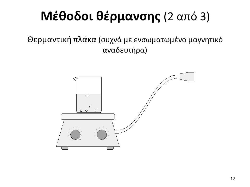 Μέθοδοι θέρμανσης (2 από 3) Θερμαντική πλάκα (συχνά με ενσωματωμένο μαγνητικό αναδευτήρα) 12