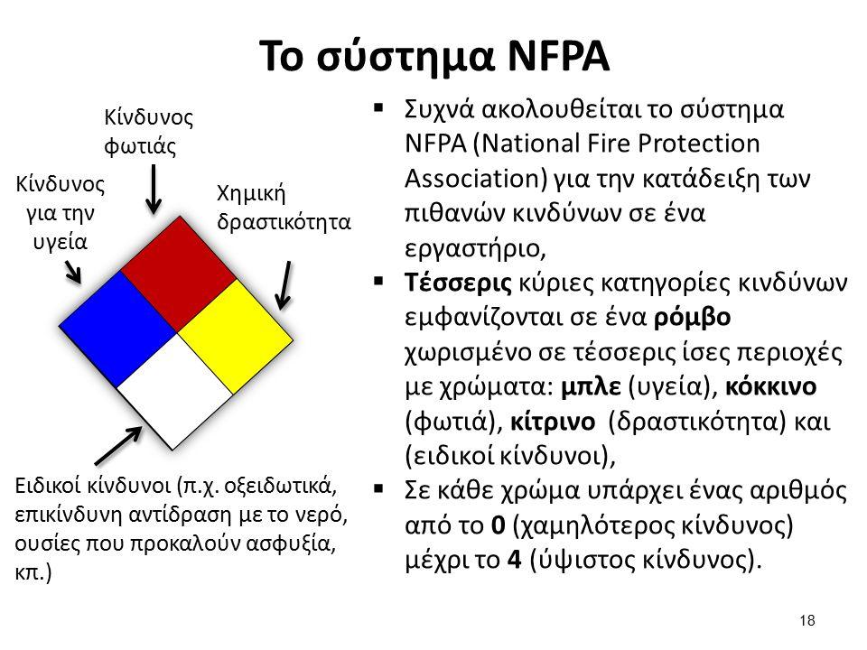 Το σύστημα NFPA  Συχνά ακολουθείται το σύστημα NFPA (National Fire Protection Association) για την κατάδειξη των πιθανών κινδύνων σε ένα εργαστήριο,