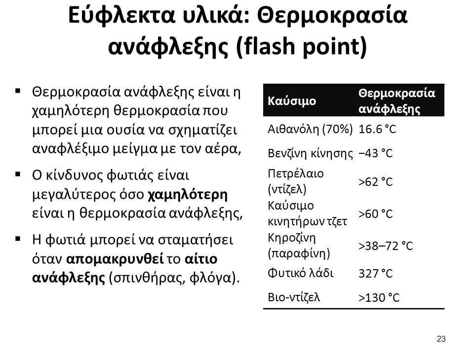 Εύφλεκτα υλικά: Θερμοκρασία ανάφλεξης (flash point)  Θερμοκρασία ανάφλεξης είναι η χαμηλότερη θερμοκρασία που μπορεί μια ουσία να σχηματίζει αναφλέξι