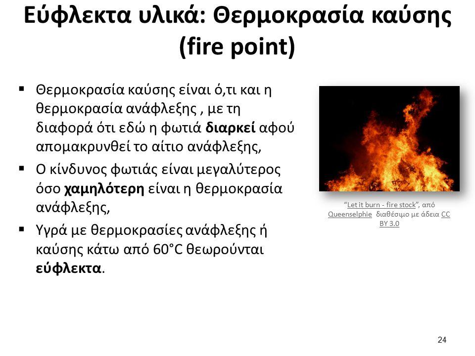 Εύφλεκτα υλικά: Θερμοκρασία καύσης (fire point)  Θερμοκρασία καύσης είναι ό,τι και η θερμοκρασία ανάφλεξης, με τη διαφορά ότι εδώ η φωτιά διαρκεί αφο