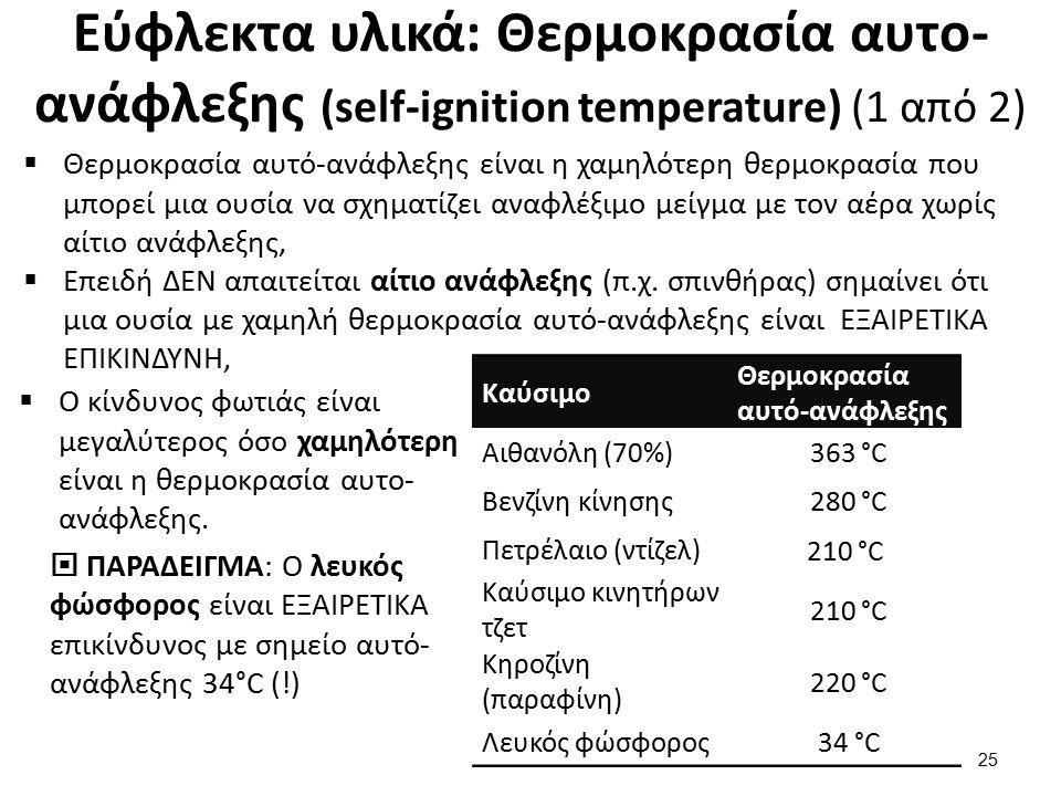 Εύφλεκτα υλικά: Θερμοκρασία αυτο- ανάφλεξης (self-ignition temperature) (1 από 2)  Θερμοκρασία αυτό-ανάφλεξης είναι η χαμηλότερη θερμοκρασία που μπορ