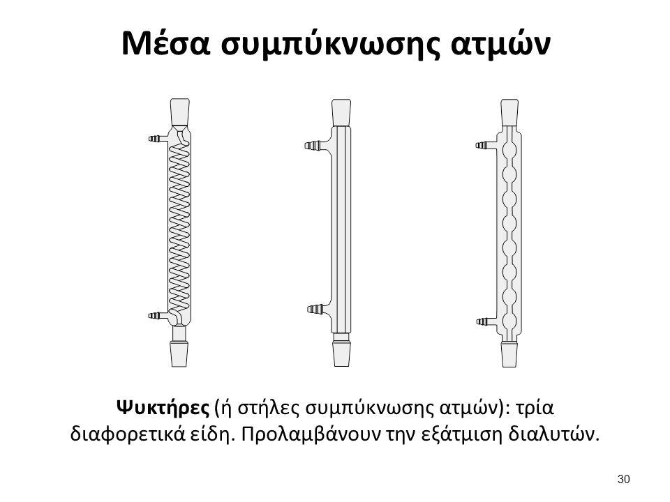 Μέσα συμπύκνωσης ατμών Ψυκτήρες (ή στήλες συμπύκνωσης ατμών): τρία διαφορετικά είδη. Προλαμβάνουν την εξάτμιση διαλυτών. 30