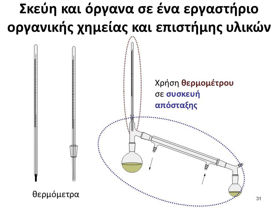 Σκεύη και όργανα σε ένα εργαστήριο οργανικής χημείας και επιστήμης υλικών θερμόμετρα Χρήση θερμομέτρου σε συσκευή απόσταξης 31