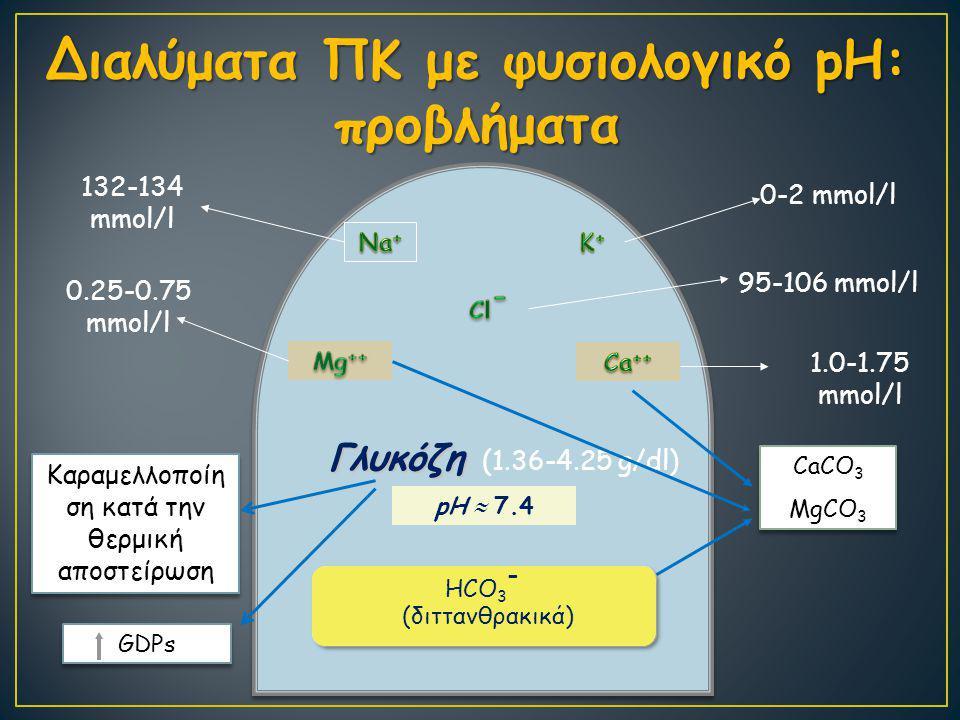 CH 3 CH(OH)COO - (γαλακτικά) Διαλύματα ΠΚ με φυσιολογικό pH: προβλήματα 132-134 mmol/l 0.25-0.75 mmol/l 0-2 mmol/l 95-106 mmol/l 1.0-1.75 mmol/l Γλυκόζη Γλυκόζη (1.36-4.25 g/dl) CaCO 3 MgCO 3 CaCO 3 MgCO 3 pH  5.2pH  7.4 HCO 3 - (διττανθρακικά) HCO 3 - (διττανθρακικά)