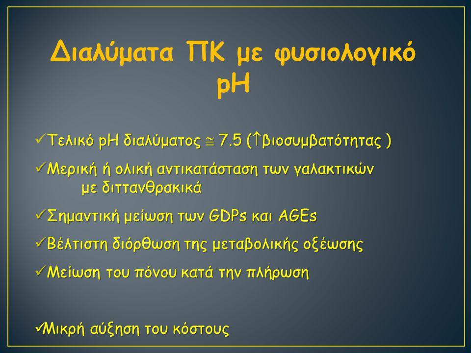 Διαλύματα ΠΚ με φυσιολογικό pH Τελικό pH διαλύματος  7.5 (  βιοσυμβατότητας ) Μερική ή ολική αντικατάσταση των γαλακτικών με διττανθρακικά Μερική ή ολική αντικατάσταση των γαλακτικών με διττανθρακικά Σημαντική μείωση των GDPs και AGEs Σημαντική μείωση των GDPs και AGEs Βέλτιστη διόρθωση της μεταβολικής οξέωσης Βέλτιστη διόρθωση της μεταβολικής οξέωσης Μείωση του πόνου κατά την πλήρωση Μείωση του πόνου κατά την πλήρωση Μικρή αύξηση του κόστους Μικρή αύξηση του κόστους