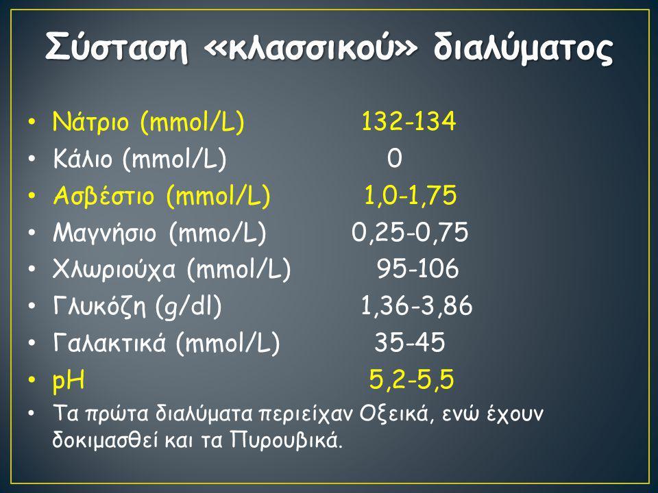 Σύσταση «κλασσικού» διαλύματος Νάτριο (mmol/L) 132-134 Κάλιο (mmol/L) 0 Ασβέστιο (mmol/L) 1,0-1,75 Μαγνήσιο (mmo/L) 0,25-0,75 Χλωριούχα (mmol/L) 95-106 Γλυκόζη (g/dl) 1,36-3,86 Γαλακτικά (mmol/L) 35-45 pH 5,2-5,5 Τα πρώτα διαλύματα περιείχαν Οξεικά, ενώ έχουν δοκιμασθεί και τα Πυρουβικά.