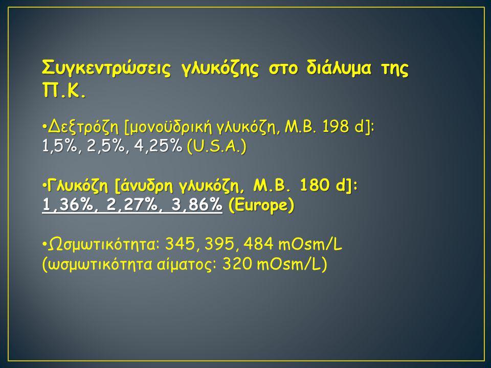 Συγκεντρώσεις γλυκόζης στο διάλυμα της Π.Κ.Δεξτρόζη [μονοϋδρική γλυκόζη, M.B.