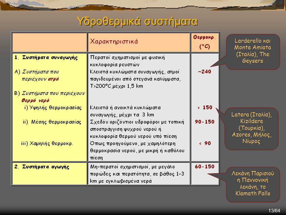 13/64 Υδροθερμικά συστήματα Λεκάνη Παρισιού η Παννονική λεκάνη, το Klamath Falls Larderello και Monte Amiata (Iταλία), The Geysers Latera (Ιταλία), Ki