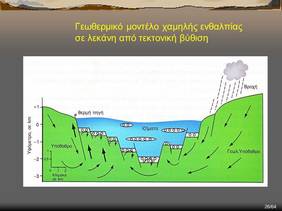 26/64 Γεωθερμικό μοντέλο χαμηλής ενθαλπίας σε λεκάνη από τεκτονική βύθιση