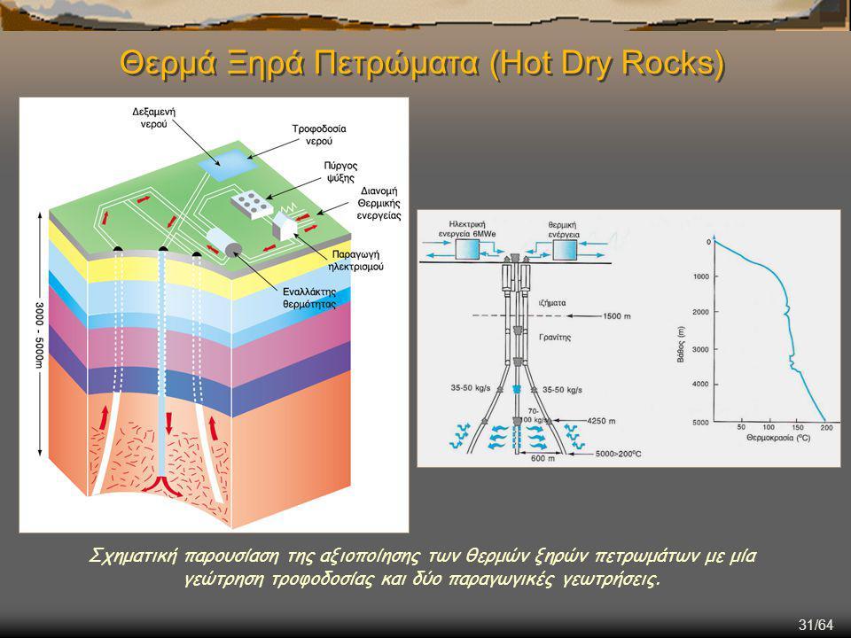 31/64 Θερμά Ξηρά Πετρώματα (Hot Dry Rocks) Σχηματική παρουσίαση της αξιοποίησης των θερμών ξηρών πετρωμάτων με μία γεώτρηση τροφοδοσίας και δύο παραγω
