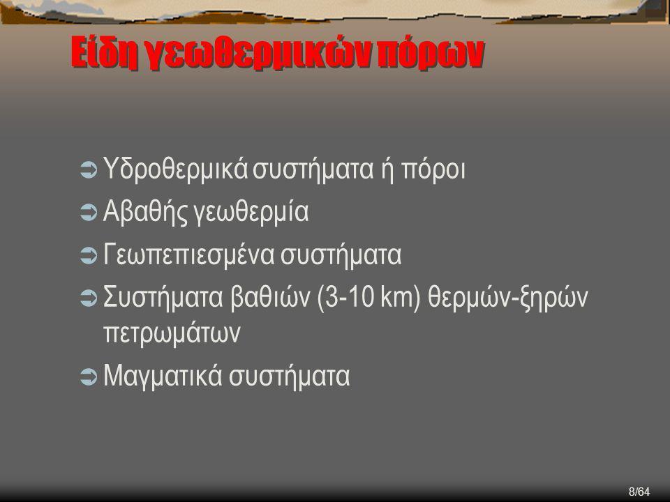 19/64 Γεωθερμικό σύστημα ατμού
