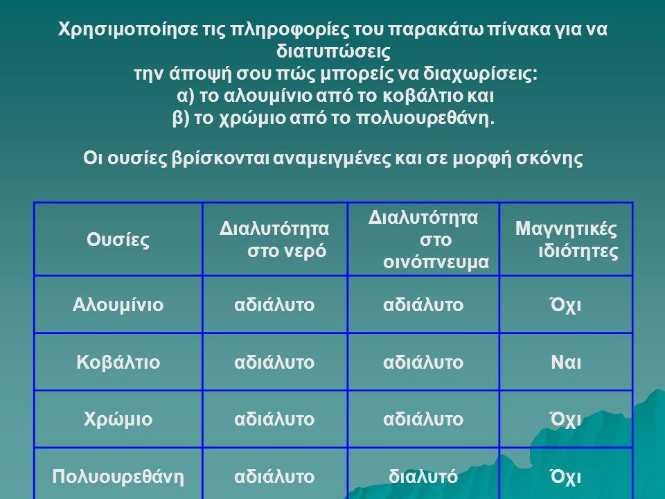 Χρησιμοποίησε τις πληροφορίες του παρακάτω πίνακα για να διατυπώσεις την άποψή σου πώς μπορείς να διαχωρίσεις: α) το αλουμίνιο από το κοβάλτιο και β)