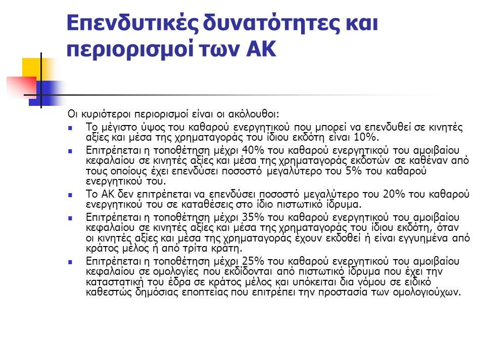 Επενδυτικές δυνατότητες και περιορισμοί των ΑΚ Οι κυριότεροι περιορισμοί είναι οι ακόλουθοι: Το μέγιστο ύψος του καθαρού ενεργητικού που μπορεί να επε