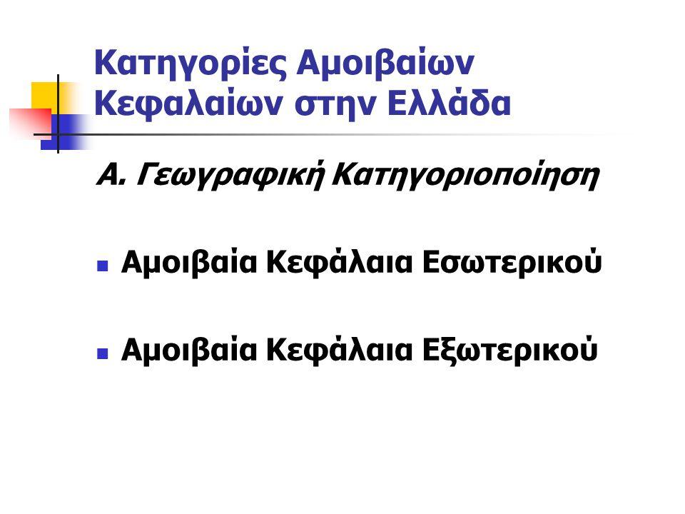 Κατηγορίες Αμοιβαίων Κεφαλαίων στην Ελλάδα Α. Γεωγραφική Κατηγοριοποίηση Αμοιβαία Κεφάλαια Εσωτερικού Αμοιβαία Κεφάλαια Εξωτερικού