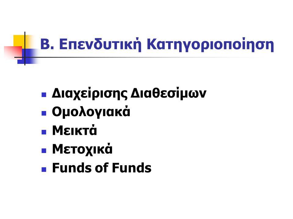 Β. Επενδυτική Κατηγοριοποίηση Διαχείρισης Διαθεσίμων Ομολογιακά Μεικτά Μετοχικά Funds of Funds
