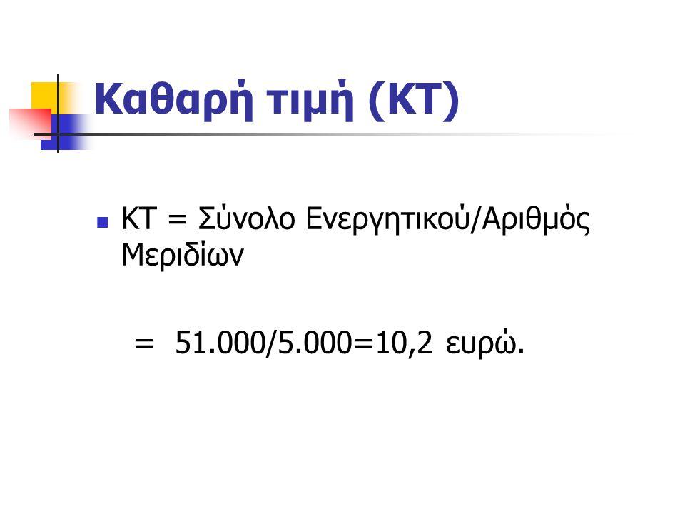 Καθαρή τιμή (ΚΤ) ΚΤ = Σύνολο Ενεργητικού/Αριθμός Μεριδίων = 51.000/5.000=10,2 ευρώ.