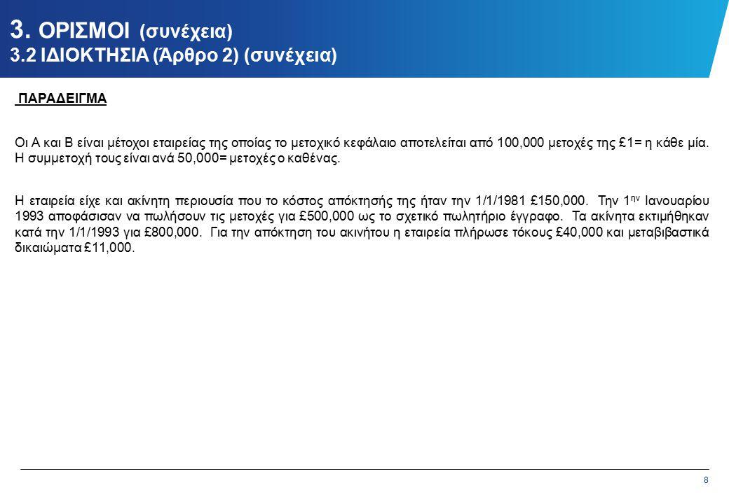 8 3. ΟΡΙΣΜΟΙ (συνέχεια) 3.2 ΙΔΙΟΚΤΗΣΙΑ (Άρθρο 2) (συνέχεια) ΠΑΡΑΔΕΙΓΜΑ Οι Α και Β είναι μέτοχοι εταιρείας της οποίας το μετοχικό κεφάλαιο αποτελείται
